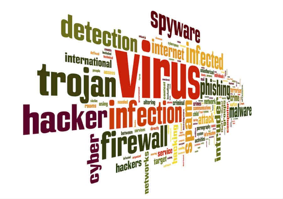 cyber-malware-attack-threats