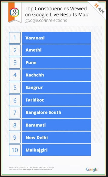 top-viewed-constituencies-google