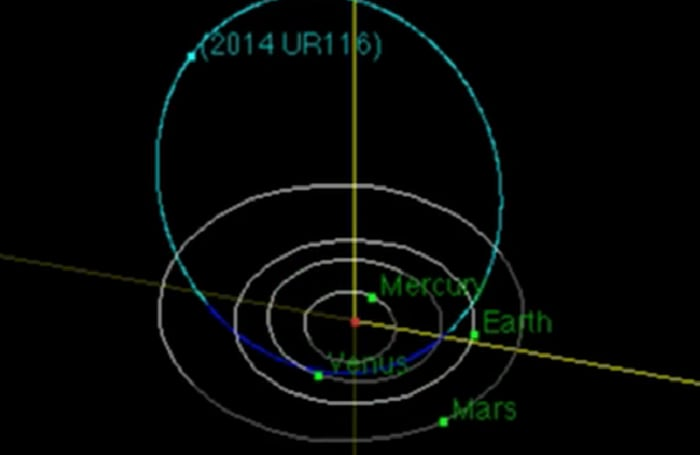 Asteroid 2014 UR116 not a threat to Earth: NASA | BGR India