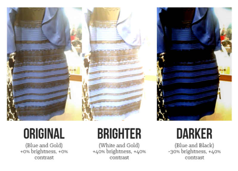 #TheDress breaks the Internet - Which color is it really ...