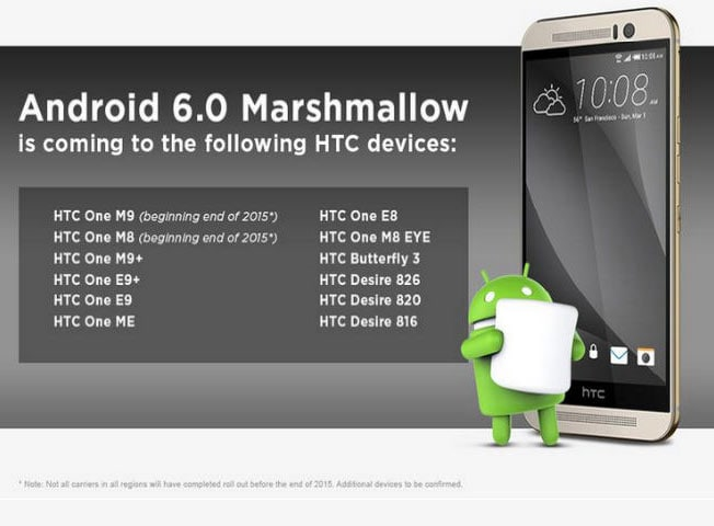 Lenovo k3 note marshmallow gallery | Android Marshmallow 6 0 update