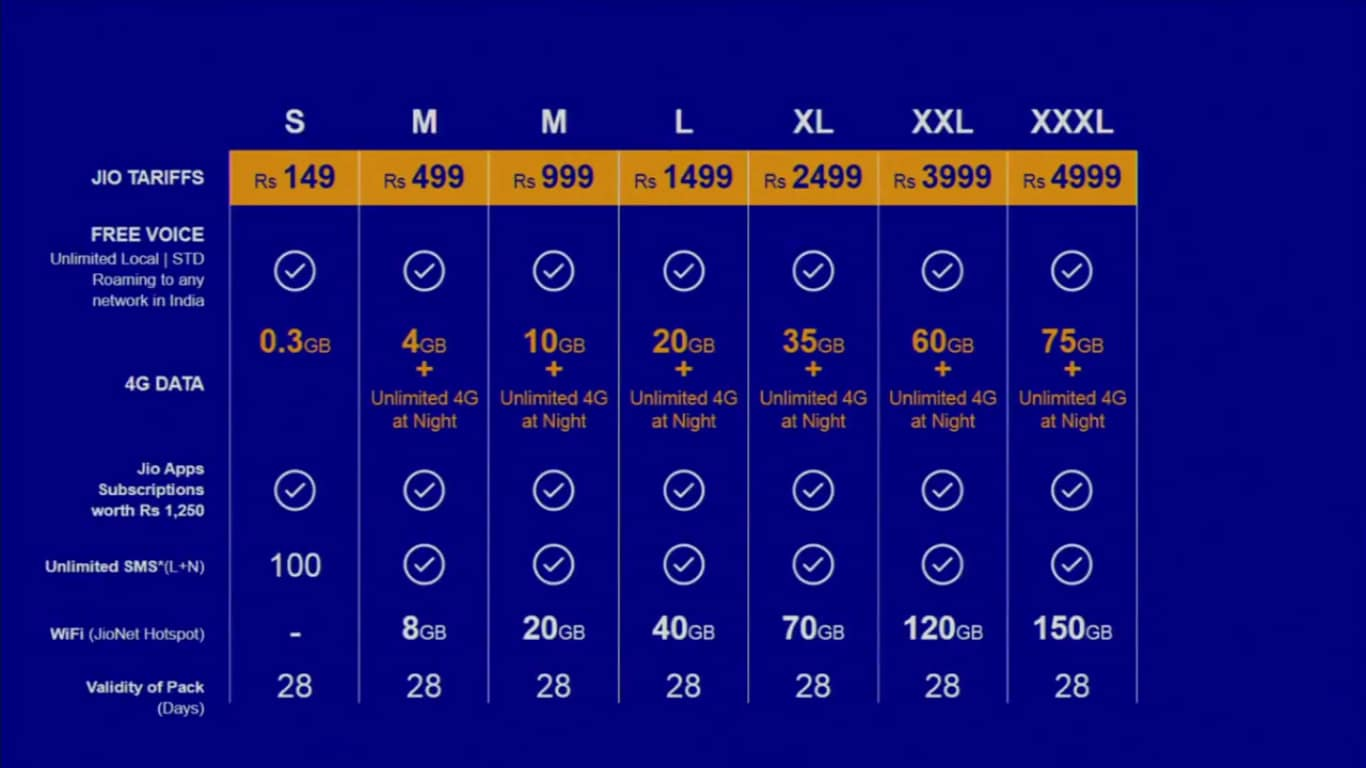 jio-tariff plan