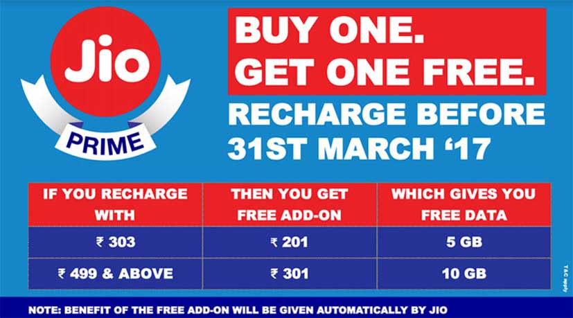 Reliance Jio Prime members can now get up to 10GB additional data