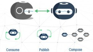 World's first bot-to-bot communication platform called, InterBot launched
