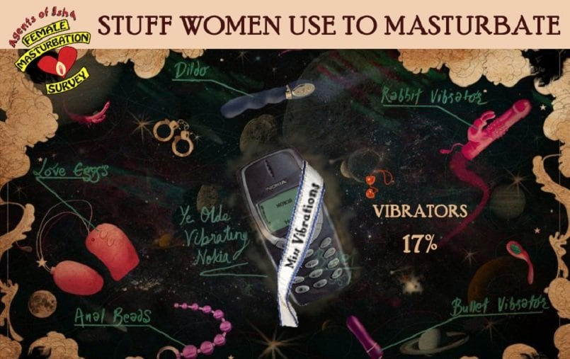 Old Nokia 3310-like phones being used for masturbation by women: Survey