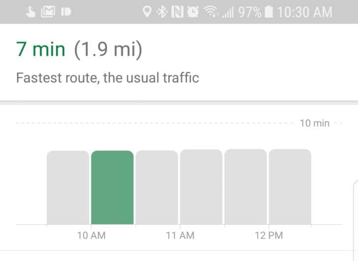 Google Maps gives massive update to its users