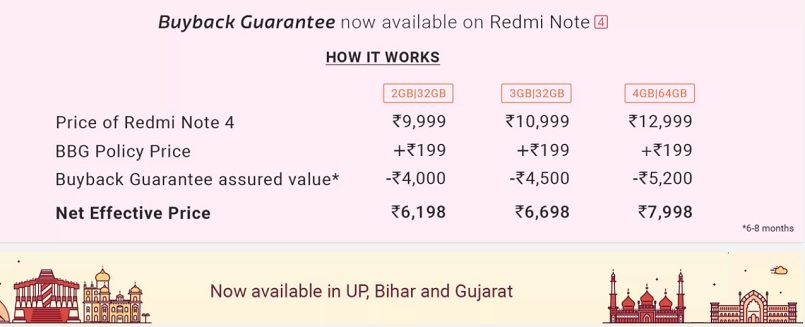 Redmi note 4 sale UP and Bihar