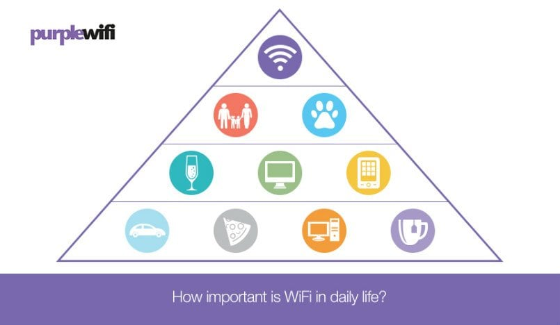 WiFi-in-daily-life-1-image