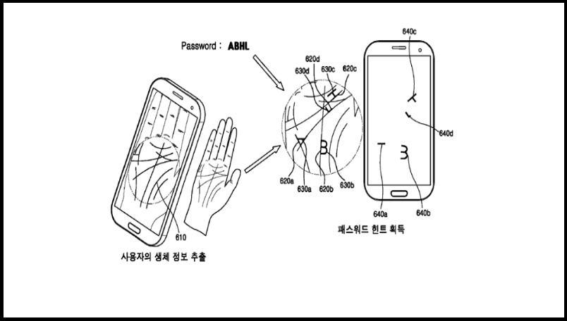samsung palm scanning feature