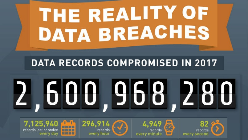 Breach-Level-Index-Infographic-2017-intext