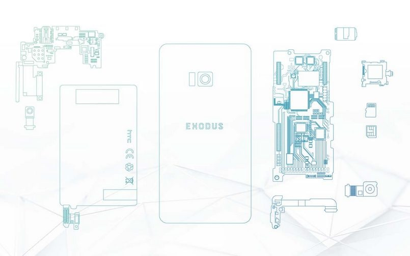 HTC announce blockchain-powered smartphone