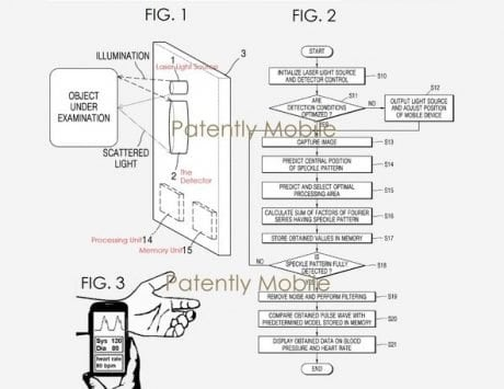 Samsung files patent for a new gadget with improved monitoring of health vitals