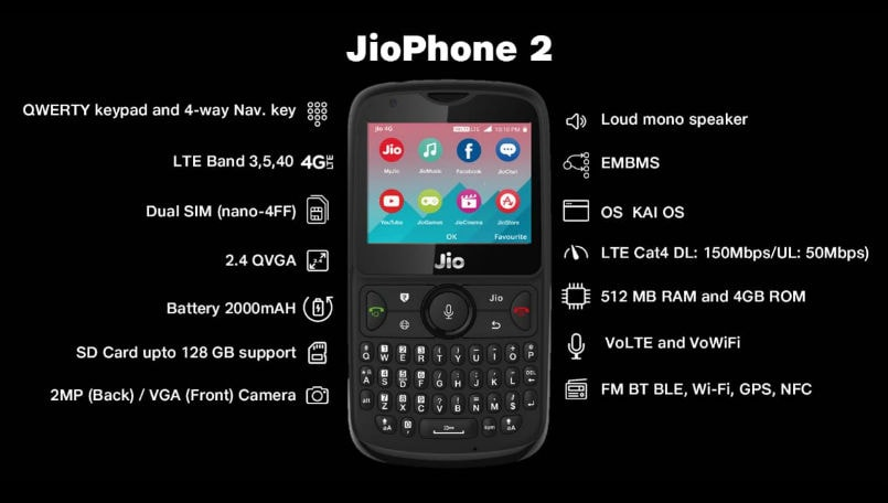 JioPhone 2 flash sale at 12PM today: Here's all you need to know