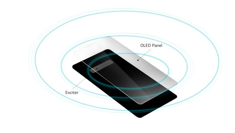 LG G8 ThinQ will use OLED display as audio amplifier; to retain 3.5mm headphone jack