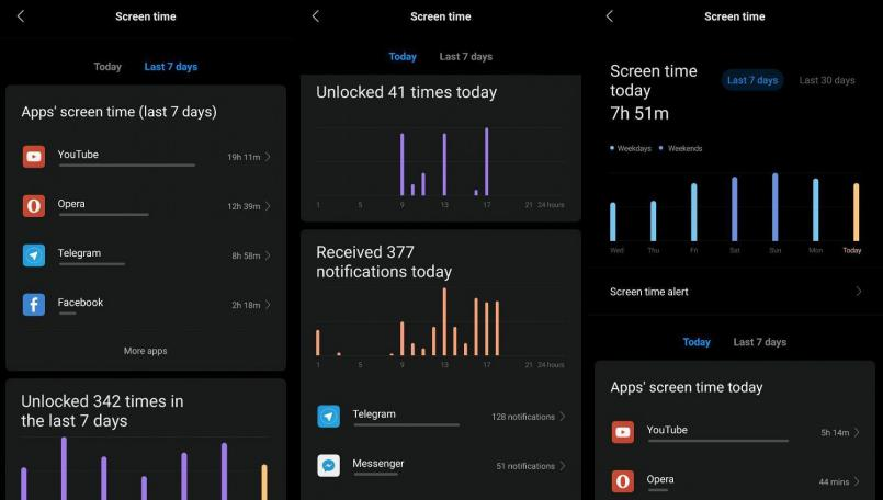 Xiaomi MIUI 10 beta gets Digital Wellbeing feature with ability to limit screen time