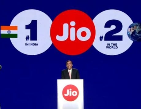 Reliance Jio becomes No. 1 telecom operator in India, No. 2 globally