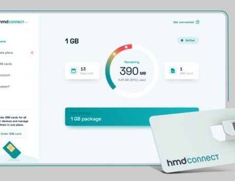 HMD Connect is a global roaming SIM service that works in 120 countries