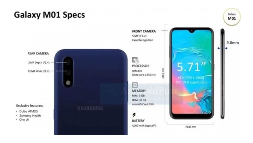 Samsung Galaxy M01 renders leaked ahead of launch, M01s already in the pipeline