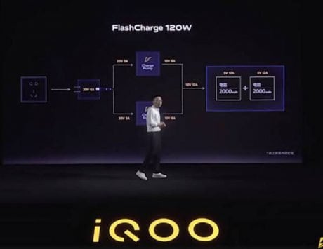 iQOO announces its 120W Ultra-Fast charging technology