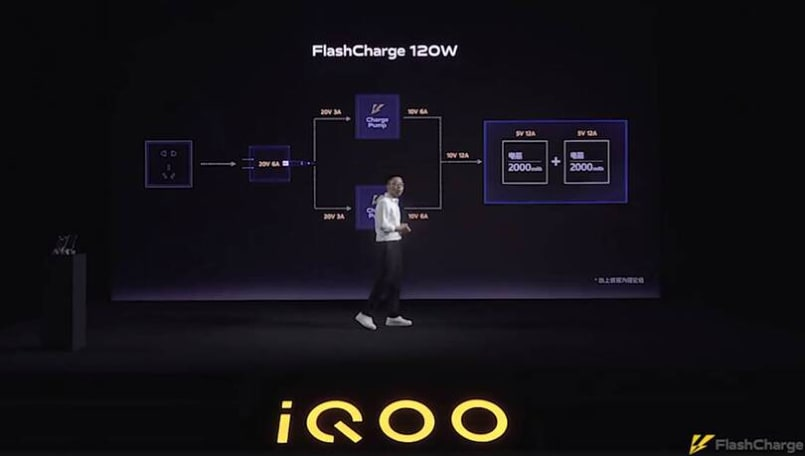 iQOO announces its 120W Ultra-Fast charging technology, to debut in August