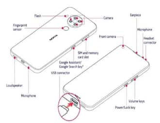 Nokia 5.4 expected specifications and design