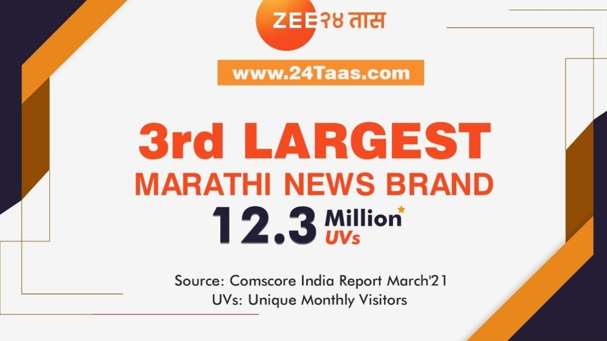 24Taas.com achieves 3rd position on Comscore; crosses 12 Million Unique Monthly Visitors